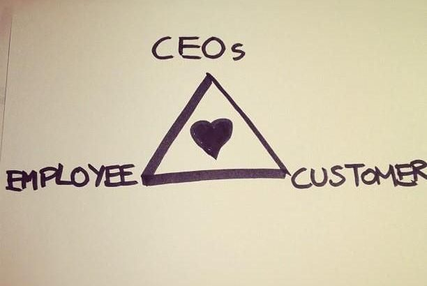 Love-Business-Triangle